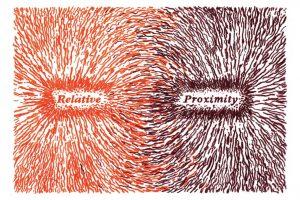 relative-proximity